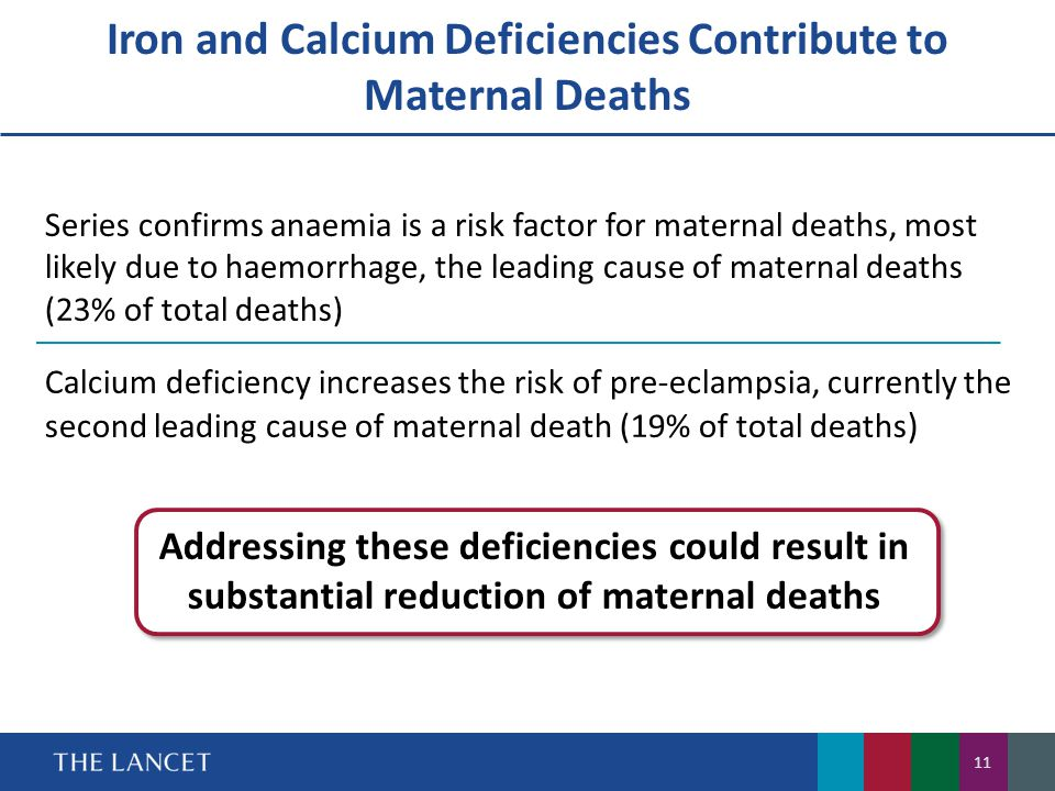 Iron and Calcium Deficiencies Contribute to Maternal Deaths