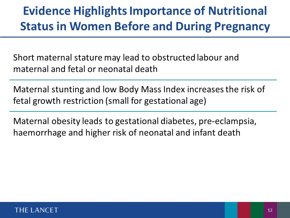 Evidence Highlights Importance of Nutritional Status in Women Before and During Pregnancy