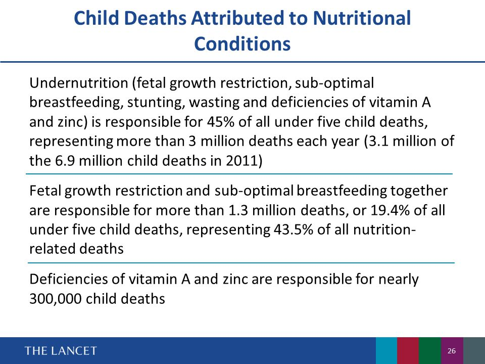 Child Deaths Attributed to Nutritional Conditions