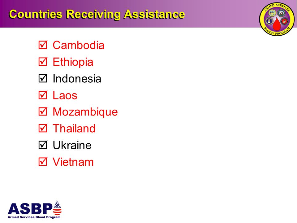 Countries Receiving Assistance