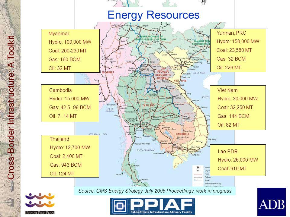 Source: GMS Energy Strategy July 2006 Proceedings, work in progress