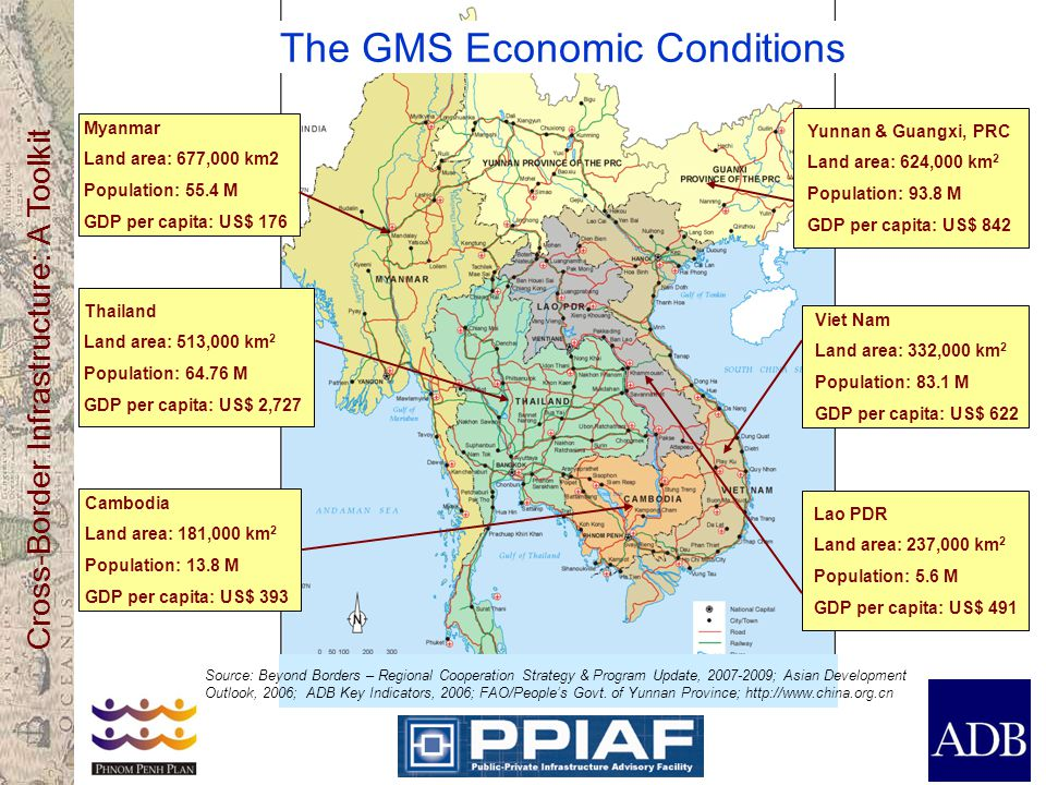 The GMS Economic Conditions