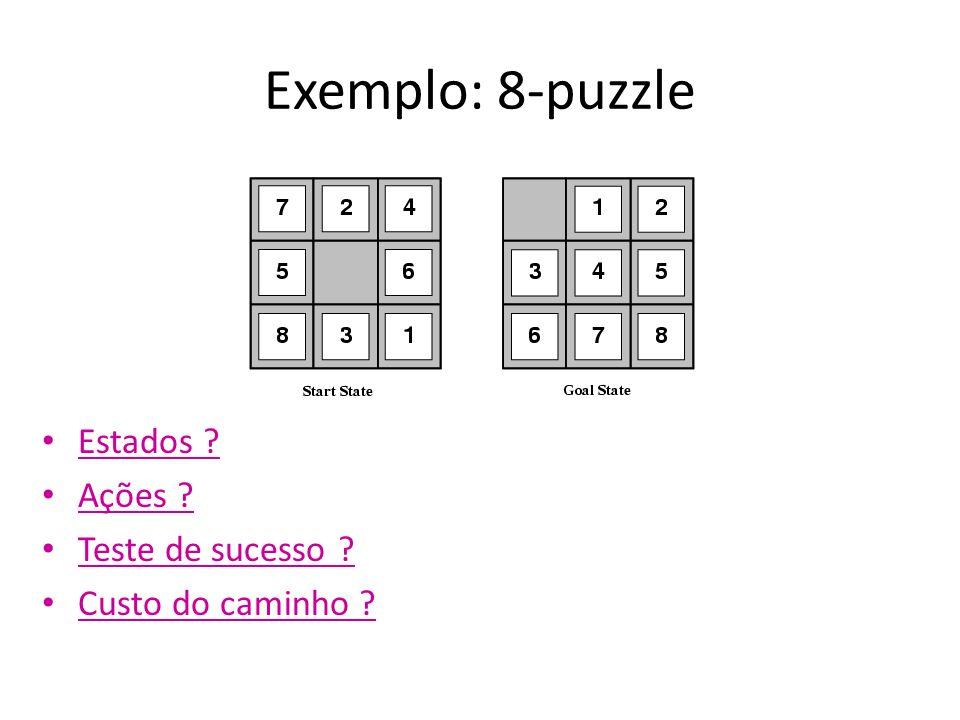 Exemplo: 8-puzzle Estados Ações Teste de sucesso