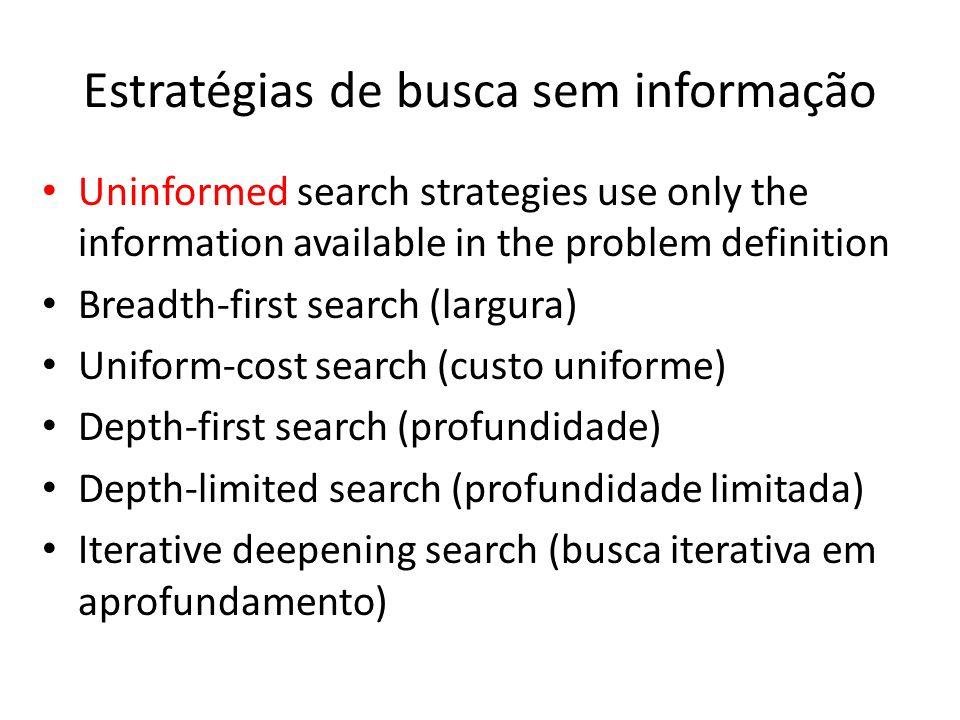 Estratégias de busca sem informação