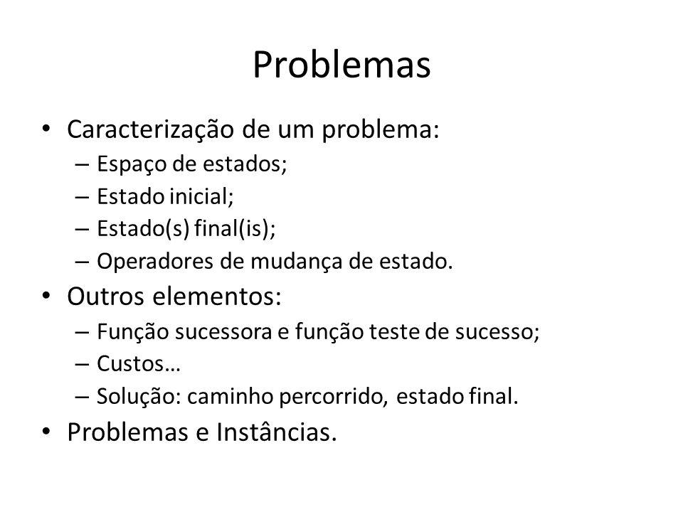Problemas Caracterização de um problema: Outros elementos: