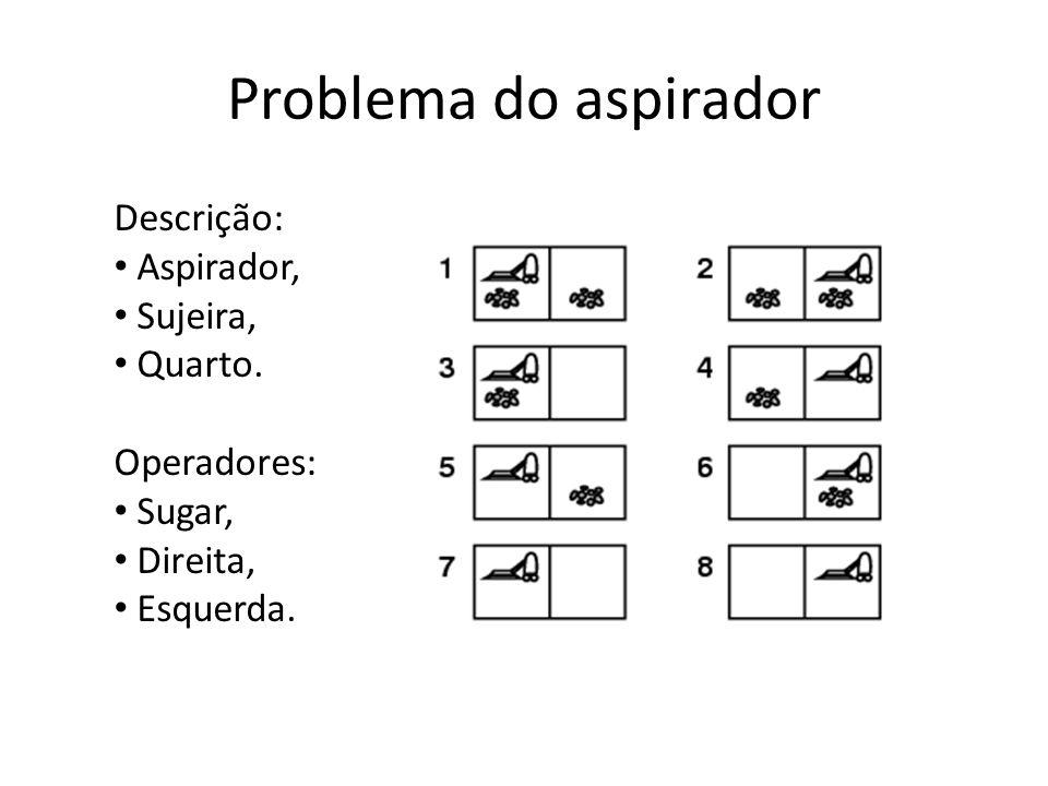 Problema do aspirador Descrição: Aspirador, Sujeira, Quarto.