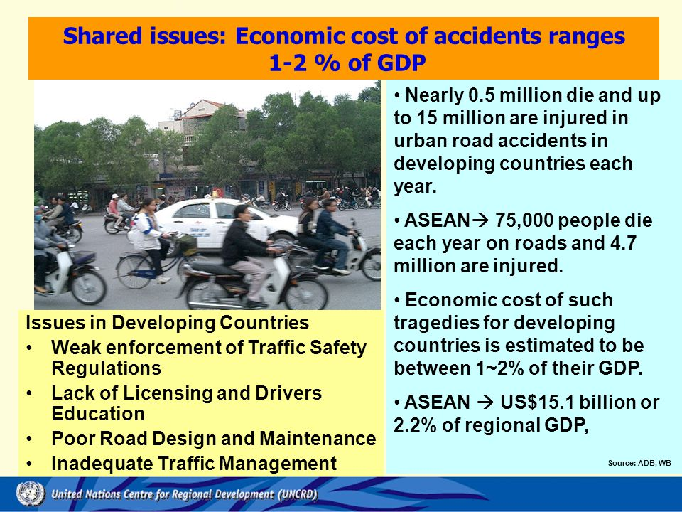 Shared issues: Economic cost of accidents ranges 1-2 % of GDP