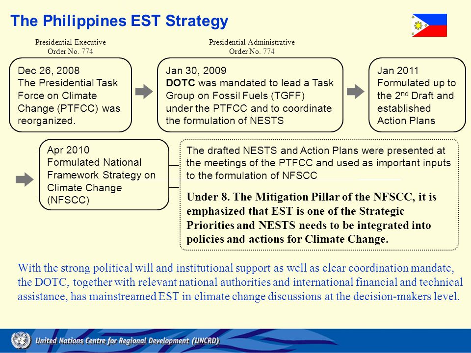 The Philippines EST Strategy