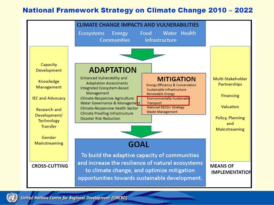 National Framework Strategy on Climate Change 2010 – 2022