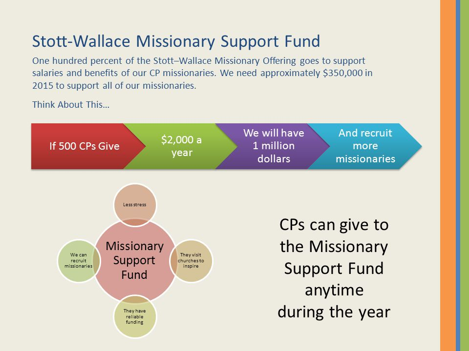Stott-Wallace Missionary Support Fund