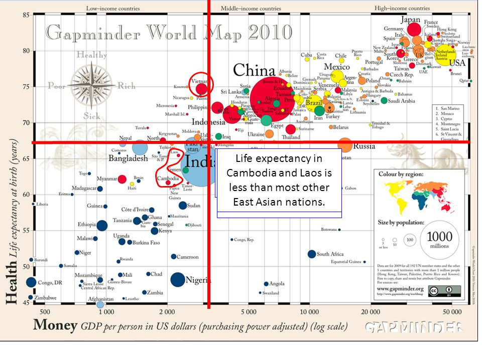 What does this chart tell about Vietnam, Cambodia, and Laos