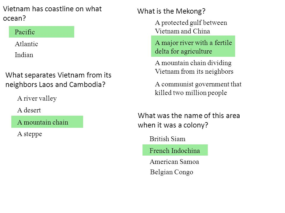 Vietnam has coastline on what ocean What is the Mekong