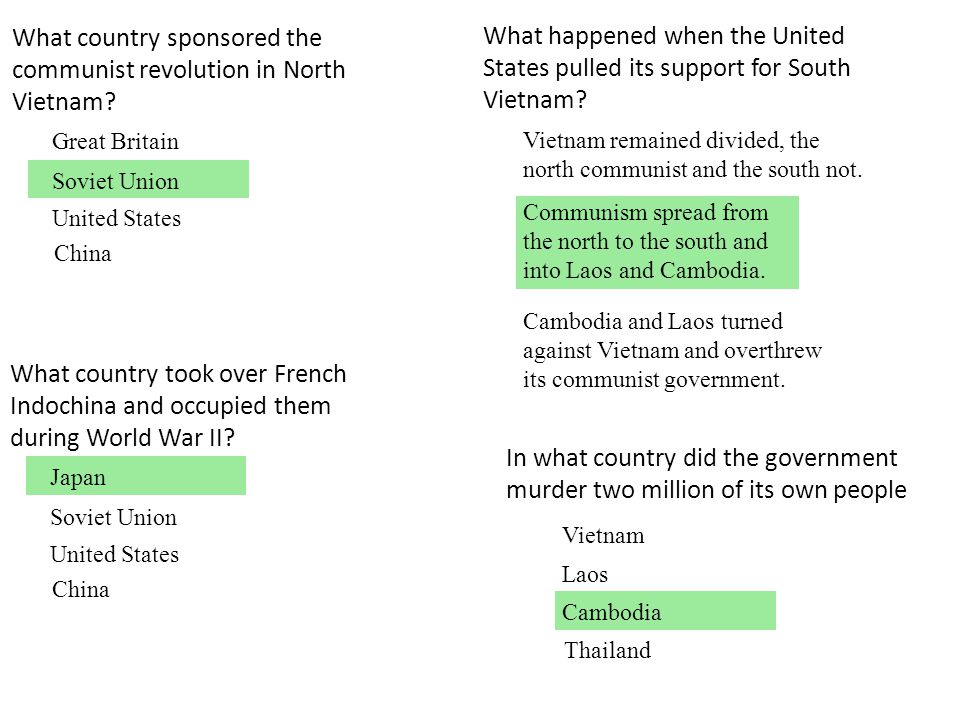What country sponsored the communist revolution in North Vietnam