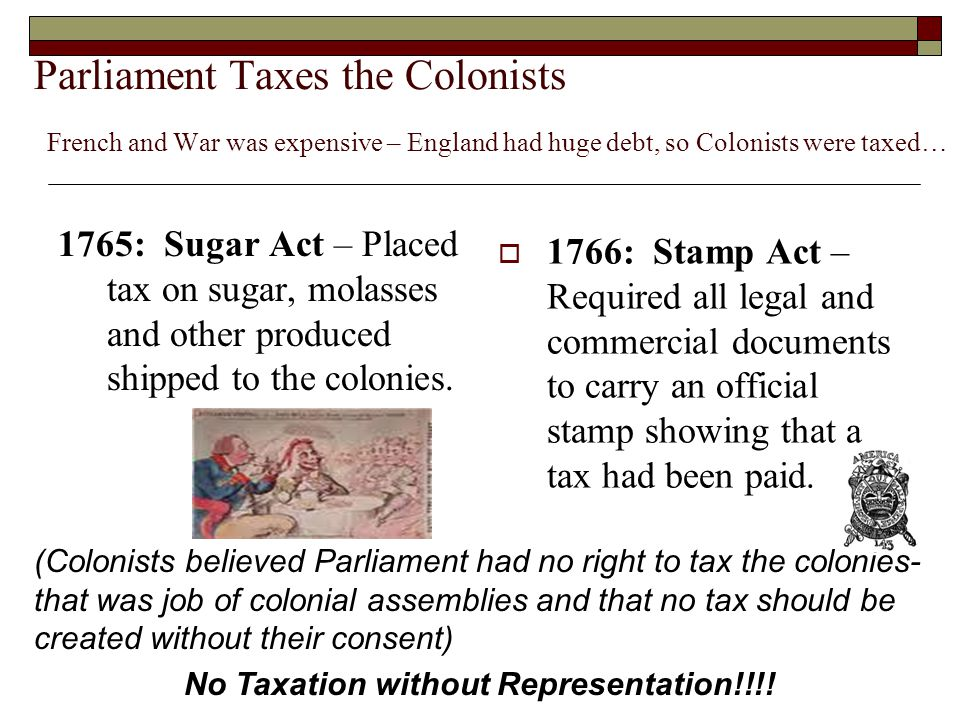 No Taxation without Representation!!!!