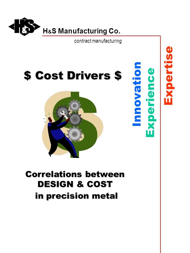 Expertise $ Cost Drivers $ Innovation Experience Correlations between