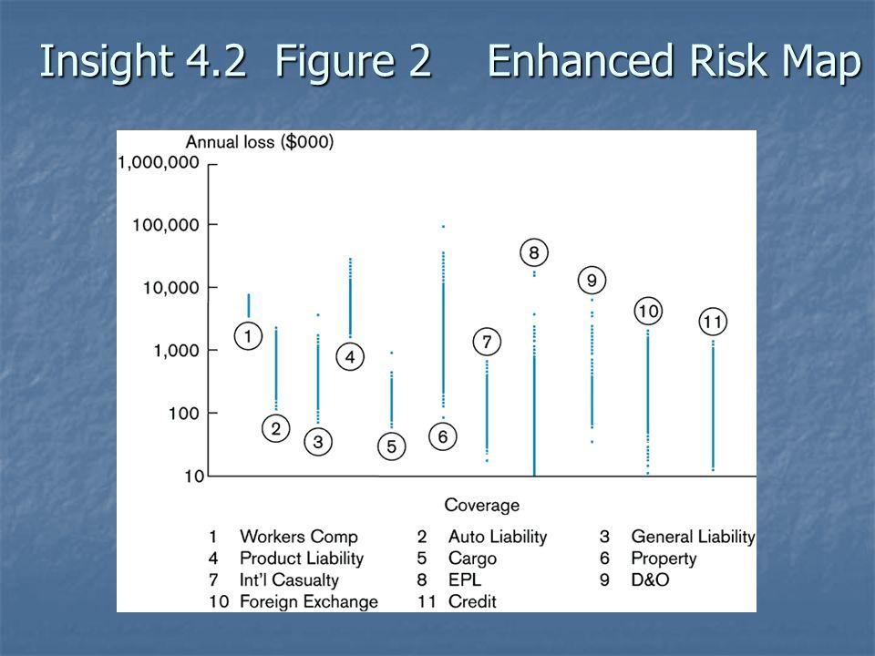 Insight 4.2 Figure 2 Enhanced Risk Map