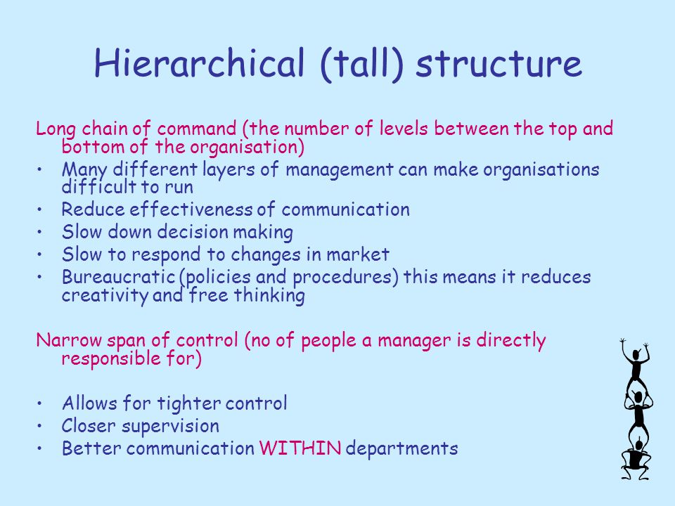 Hierarchical (tall) structure