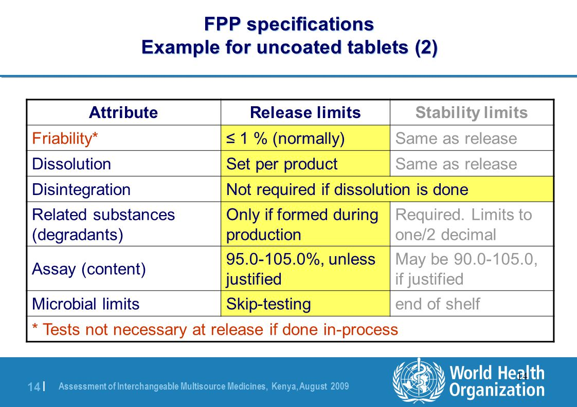 FPP specifications Example for uncoated tablets (2)