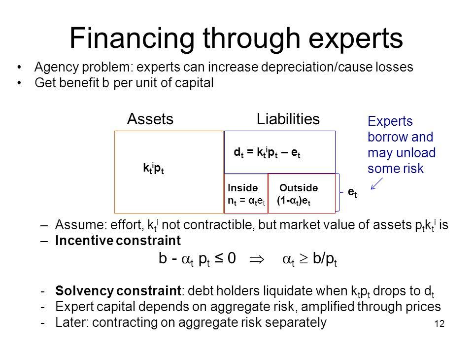 Financing through experts