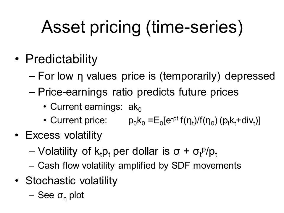 Asset pricing (time-series)