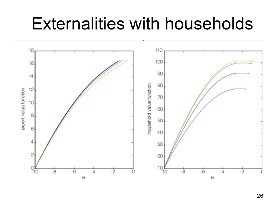 Externalities with households