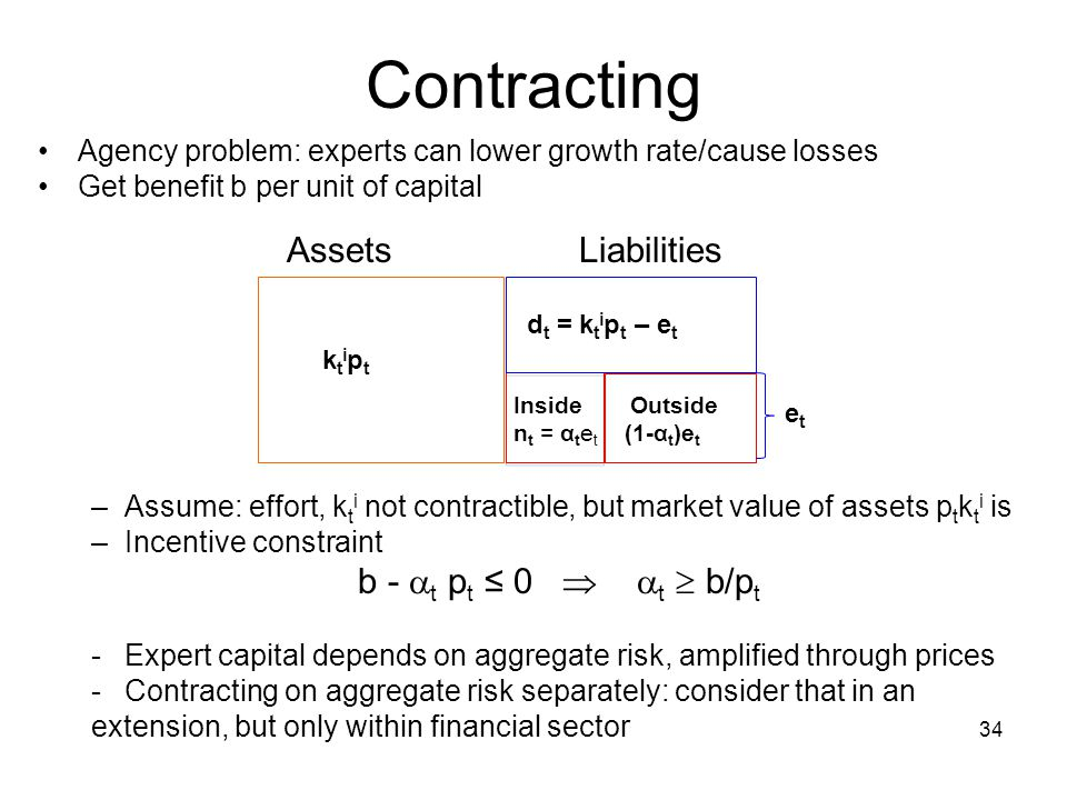 Contracting Assets Liabilities