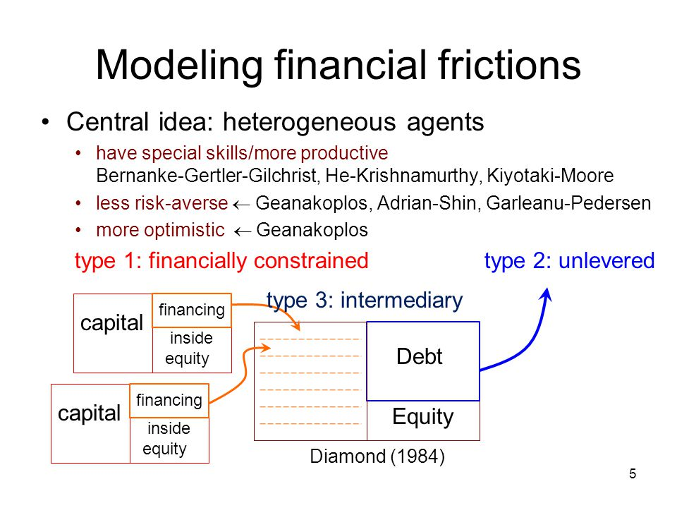 Modeling financial frictions