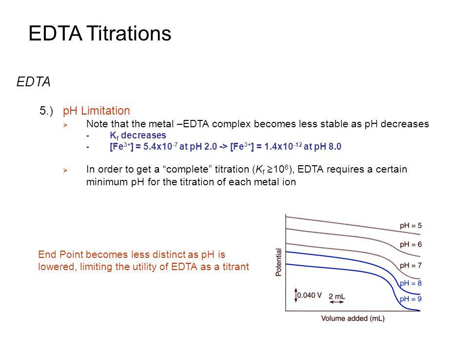EDTA Titrations EDTA 5.) pH Limitation