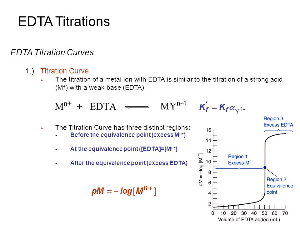 EDTA Titrations EDTA Titration Curves 1.) Titration Curve