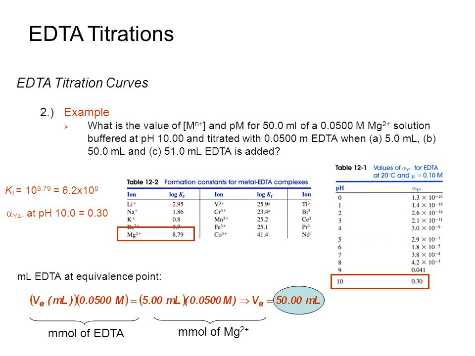 EDTA Titrations EDTA Titration Curves 2.) Example mmol of Mg2+