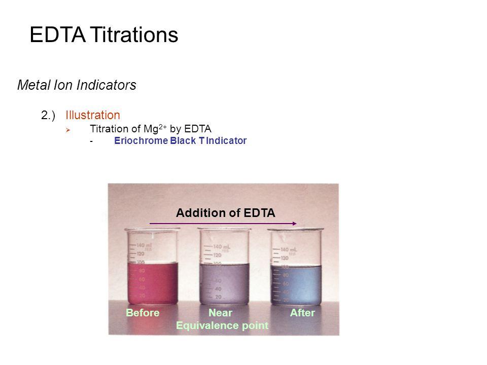 EDTA Titrations Metal Ion Indicators 2.) Illustration Addition of EDTA