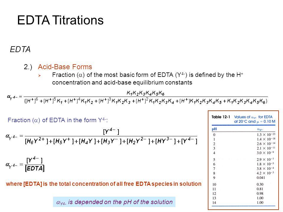 EDTA Titrations EDTA 2.) Acid-Base Forms