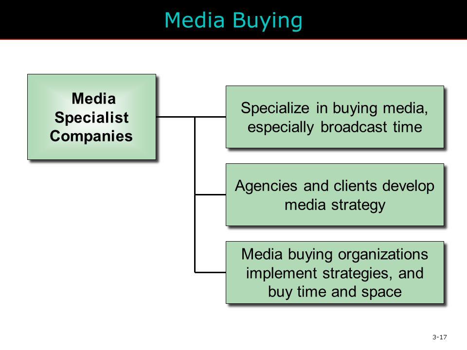 Media Specialist Companies