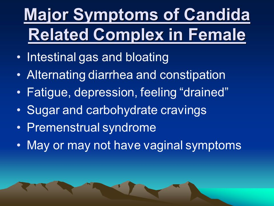 Major Symptoms of Candida Related Complex in Female