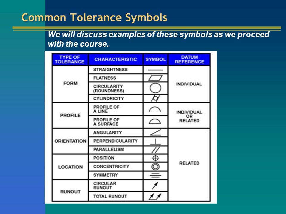 Common Tolerance Symbols