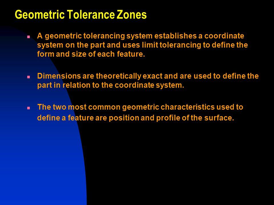 Geometric Tolerance Zones