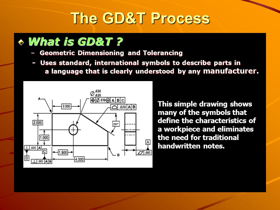 The GD&T Process What is GD&T