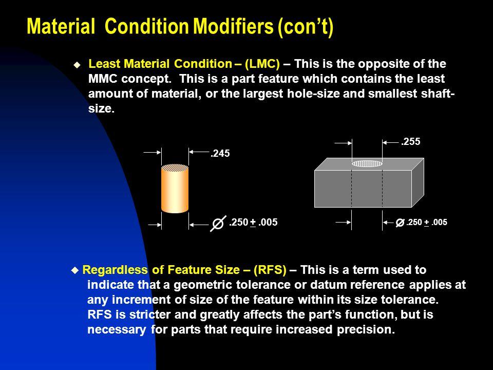 Material Condition Modifiers (con't)