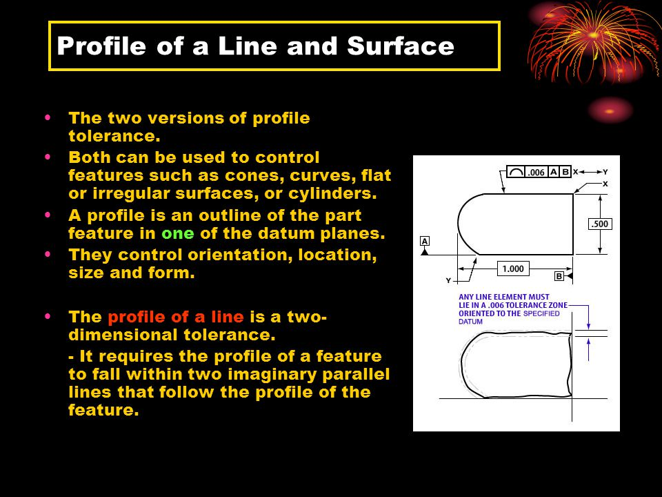Profile of a Line and Surface