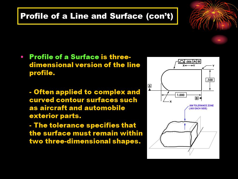 Profile of a Line and Surface (con't)