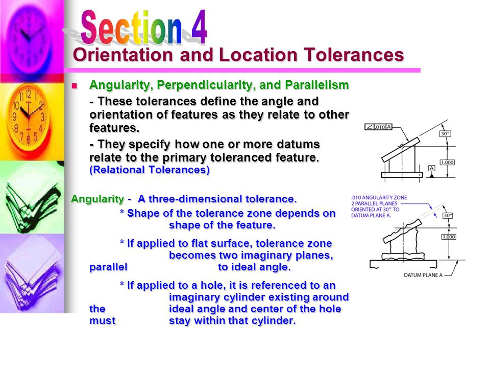 Orientation and Location Tolerances