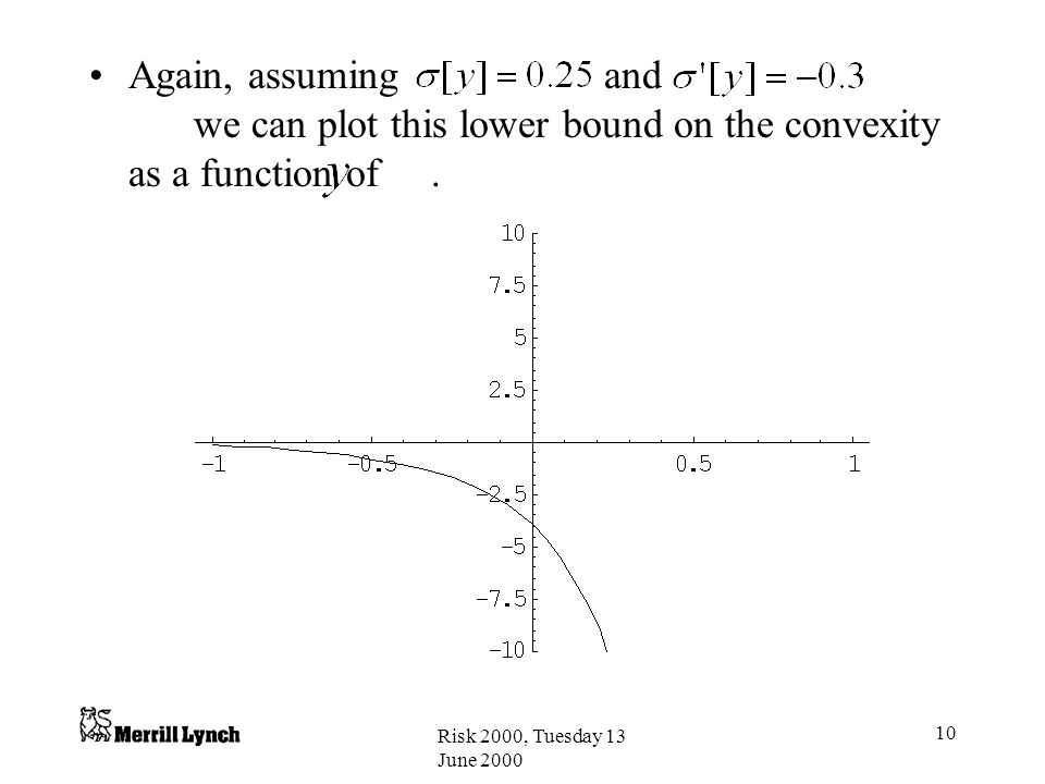 Again, assuming and we can plot this lower bound on the convexity as a function of .