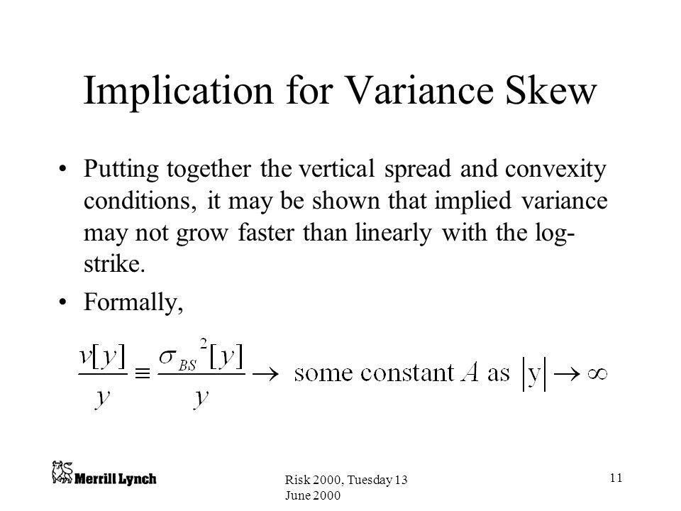 Implication for Variance Skew