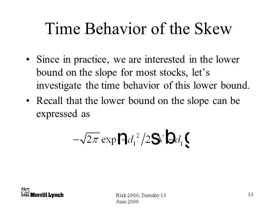 Time Behavior of the Skew