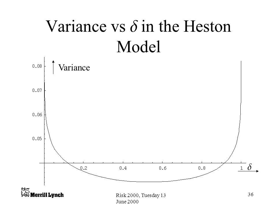Variance vs d in the Heston Model