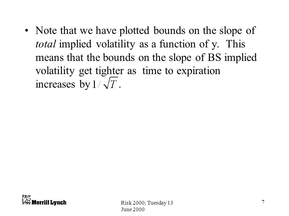 Note that we have plotted bounds on the slope of total implied volatility as a function of y. This means that the bounds on the slope of BS implied volatility get tighter as time to expiration increases by .