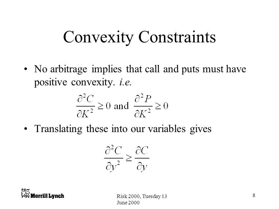 Convexity Constraints
