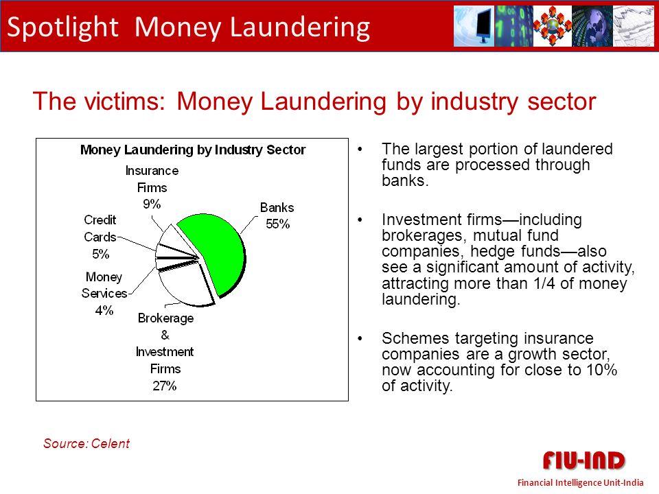 FIU-IND Spotlight Money Laundering