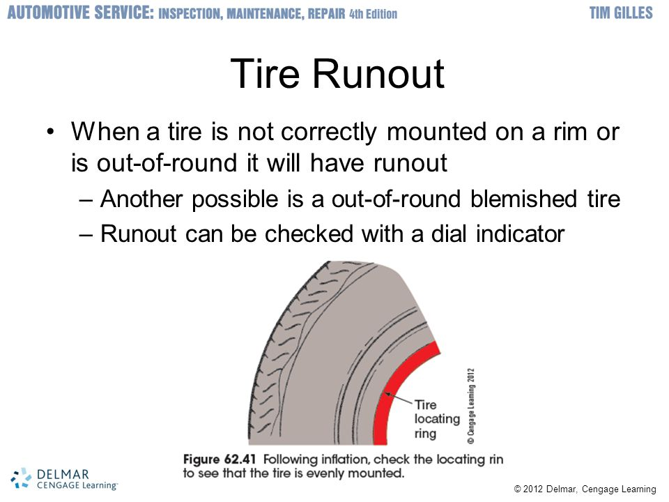 Tire Runout When a tire is not correctly mounted on a rim or is out-of-round it will have runout. Another possible is a out-of-round blemished tire.