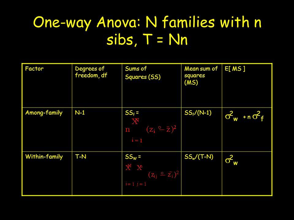 One-way Anova: N families with n sibs, T = Nn